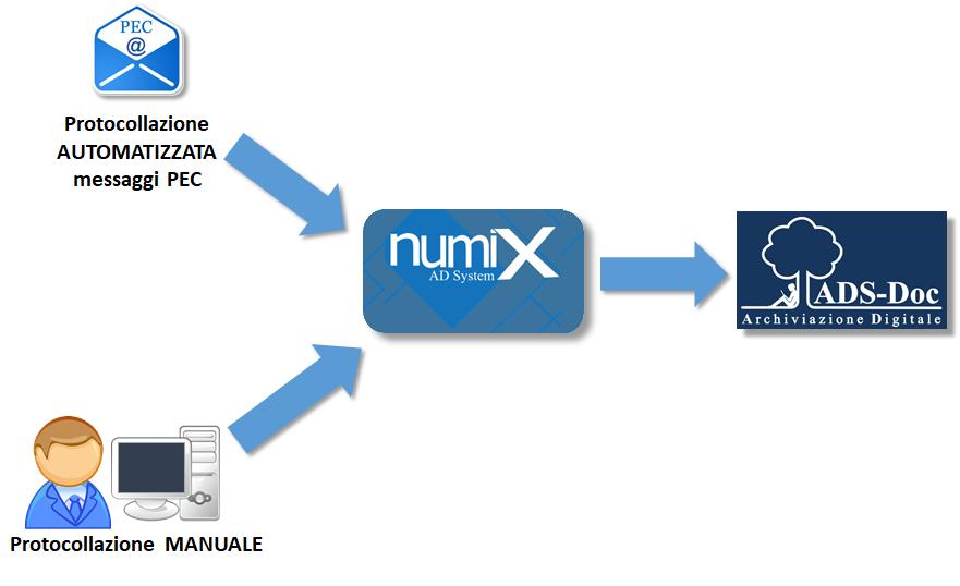 Schema Numix